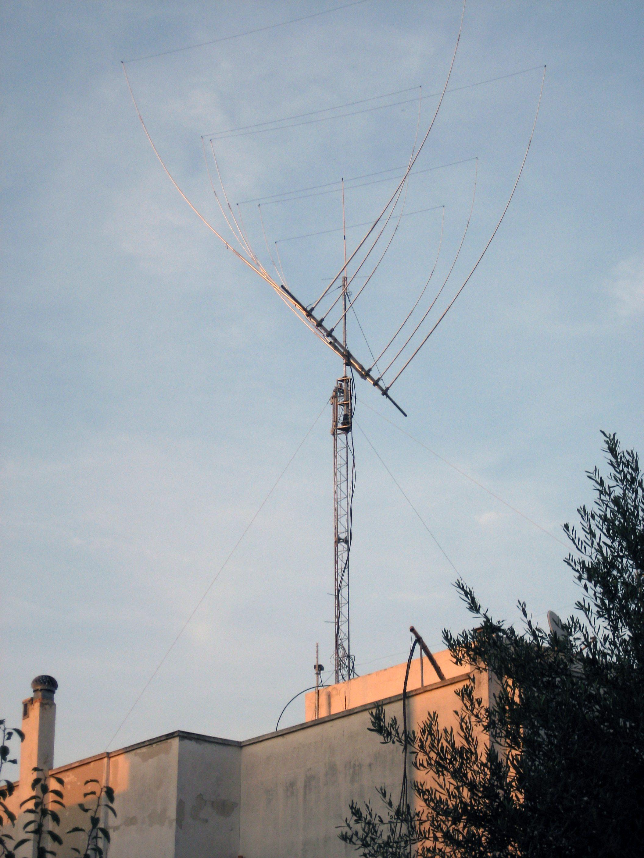 Antennas | Francesco IZ7KHR