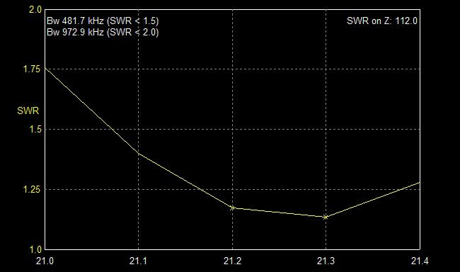 swr15m